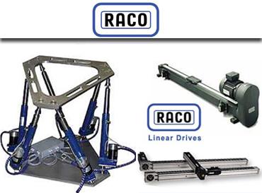 Raco International | Modular Electric Linear Actuators