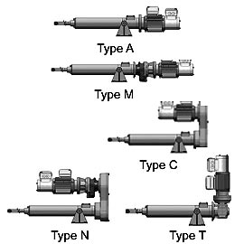 Raco MA Series Electric Actuator types