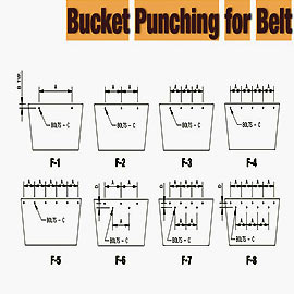 Bucket Punching for Belts